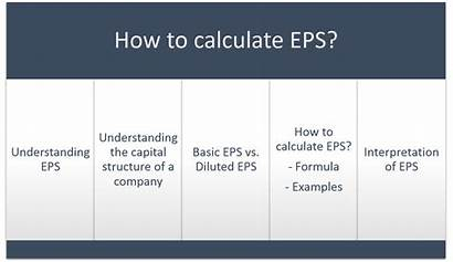 Eps Calculate Diluted Formula Basic Financial Efinancemanagement