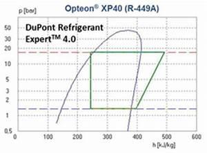 Dupont Updates Refrigerant Comparison Software