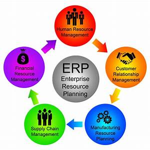 Benefits Of Automating Erp System
