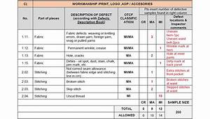 Aql Table Aql Sampling Inspection Manufacturing And