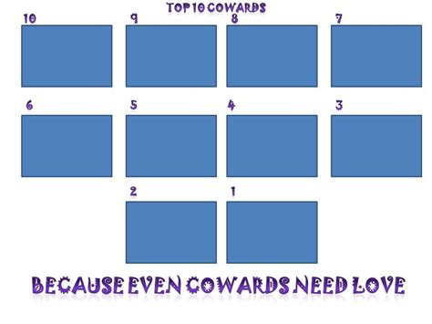 Popular Meme Templates - top 10 cowards meme template by canzetyote on deviantart