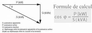 Calcul Puissance Moteur : caract ristiques des moteurs asynchrones triphas s ~ Medecine-chirurgie-esthetiques.com Avis de Voitures