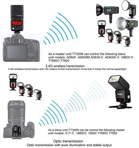 GODOX TT350C 2.4G HSS 1 / 8000s TTL GN36 Camera Speedlite ...