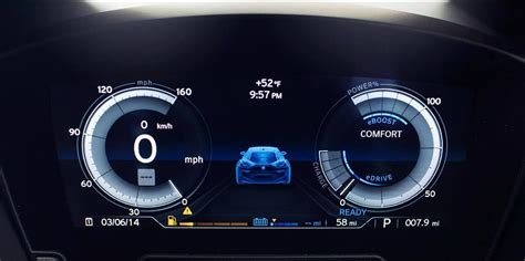 Car Dashboard Ui Collection