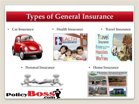 Introduction Of General Insurance