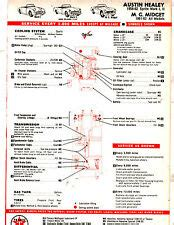 196 Mga Wiring Diagram by 1958 1959 1960 1961 1962 Healey Quot Bugeye Quot Sprite Ebay