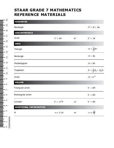staar grade  mathematics
