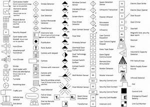 Smoke Detector Symbol Autocad Symbols Alarm Blueprint System Fire