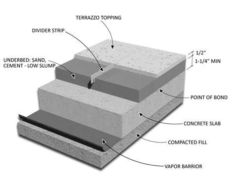 Terrazzo Installation Experts
