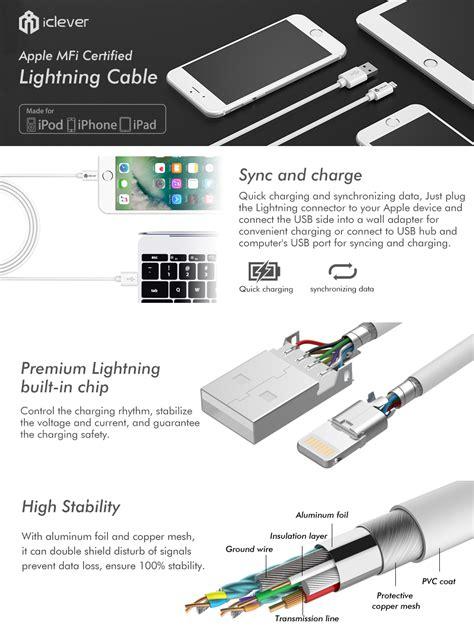 ipod 8 wiring diagram 24h schemes