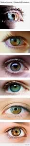 De 25+ bedste idéer inden for Rare eye colors på Pinterest ...