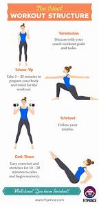 The Ideal Workout Structure