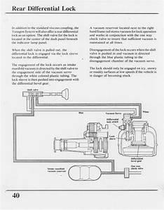 Diff Lock Actuator Diagram