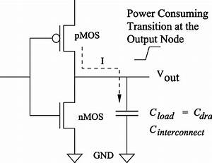 Cmos Inverter For Switching Power Calculation