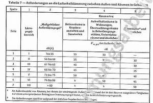 Din 4109 Türen : schallschutz bauakustik pdf ~ Lizthompson.info Haus und Dekorationen
