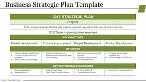 business strategic planning 11 powerpoint templates you With creating a strategic plan template
