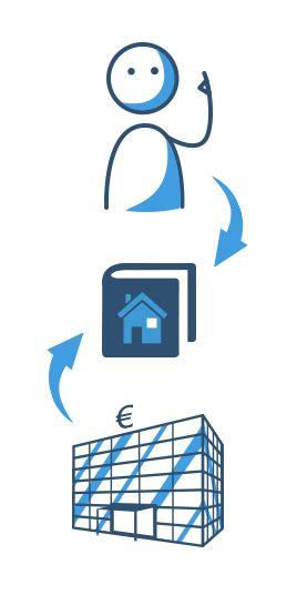 unterschied hypothek grundschuld hypothek grundpfandrecht verst 228 ndlich erkl 228 rt maxda