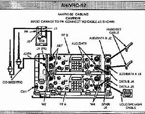 Fm 44-48 Appendix F
