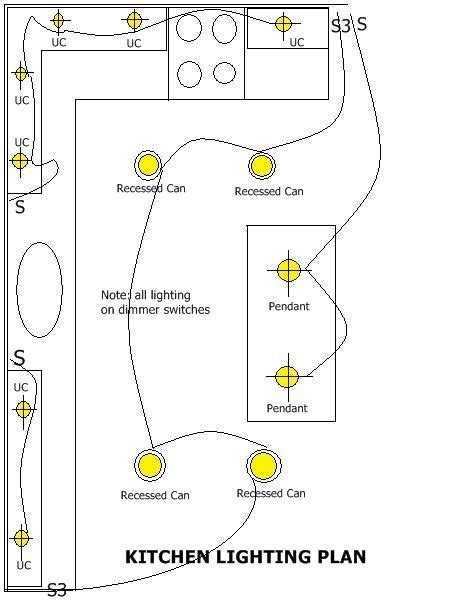 Typical Bathroom Electrical Layout by Pin By Jyotish Sevak On Electrical Plan For Residence