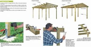 Construire Un Carport : construire une tonnelle de jardin en bois ~ Premium-room.com Idées de Décoration
