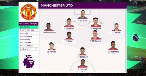 We simulated Manchester United vs Tottenham Hotspur in ...