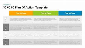 30 60 90 day plan template powerpoint pertaminico With 30 60 90 action plan examples template