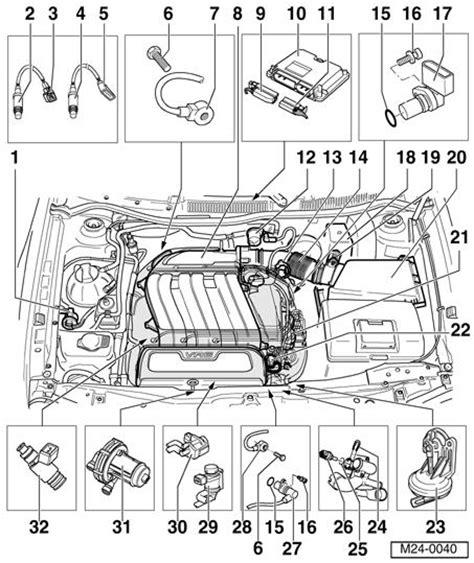 2001 Vw Cabrio Engine Diagram by Justanswer Com01 Vw Jetta Vr6 Temperature