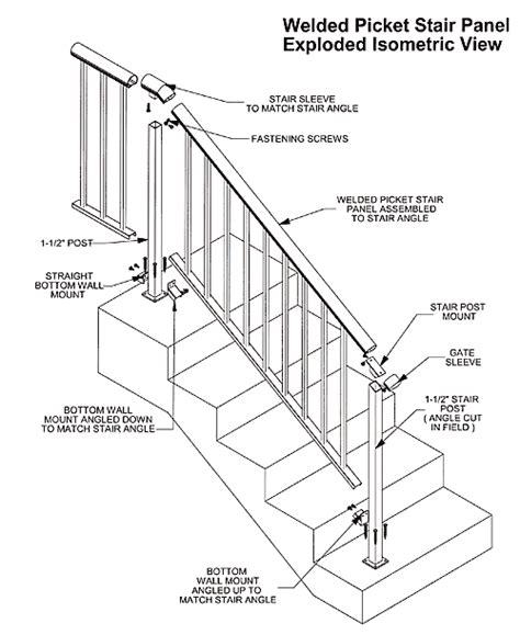handrail code stairs stair rail code picket aluminum hand rail isometric view ideas for the house