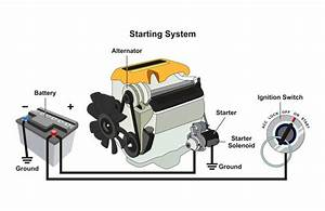 What You Need To Know About Your Vehicle Electrical System