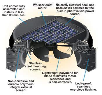 outside house vents solar powered skylights plus skylight ventilation 1320