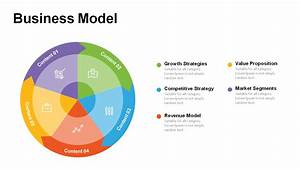 Business Model Diagrams For Powerpoint