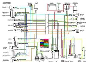 roketa go kart wiring diagram roketa image wiring similiar chinese go kart wiring diagram keywords on roketa go kart wiring diagram