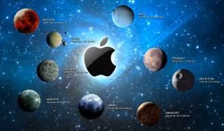 Star Wars Planet Names