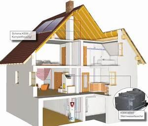Heizkosten Pro M2 : w rmebedarf pro m2 klimaanlage zu hause ~ Orissabook.com Haus und Dekorationen