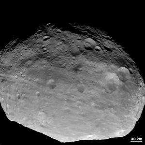 Solar System Science   Is Earth a Dwarf Planet?