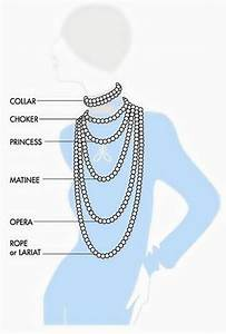 Necklace Lengths Diagram   Style  Jewelry