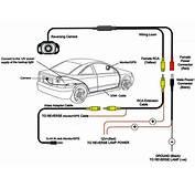 Rear View Camera Wiring – DIY Car Blog