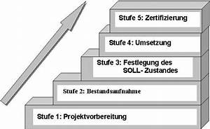 Abrechnung Zahntechnik : aufbau eines qualit tsmanagement systems und ~ Themetempest.com Abrechnung
