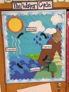 Water Cycle Bulletin Board