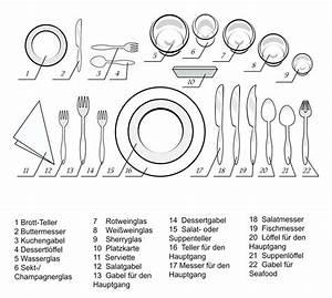 Tisch Richtig Eindecken : die besten 17 ideen zu tisch eindecken auf pinterest ~ Lizthompson.info Haus und Dekorationen