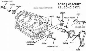 Famous Ford 4 0 Sohc Engine Timing