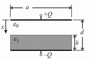 Kondensator Kapazität Berechnen : plattenkondensator mit leitender fl ssigkeit ~ Themetempest.com Abrechnung