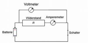 Widerstand Parallel Berechnen : der elektrische widerstand chemgapedia ~ Themetempest.com Abrechnung
