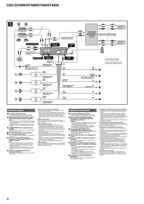 sony cdx gt450u wiring diagram wellread me