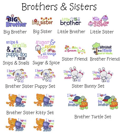 Brother And Sister Quotes. Quotesgram