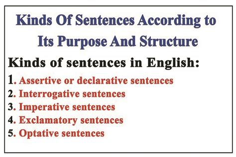 English Sentence Structure And Purposekinds Of Sentences With Examples