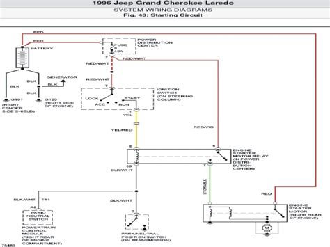 Jeep Grand Cherokee Electrical Diagram Wiring Forums