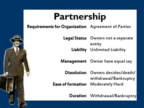 legal form of organization forms of business organizations