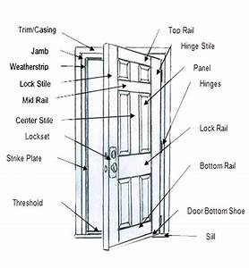Entry-door-diagram