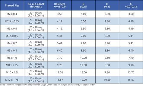 rivet chart metric drill hole nut